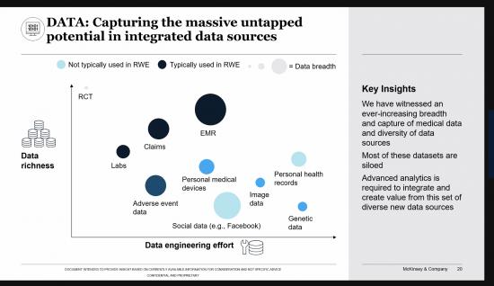 McKinsey Healthcare Data Image